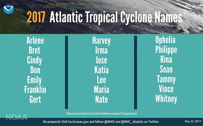 Hurricane Season 2017 ~ www.fabulousindeedvacations.com